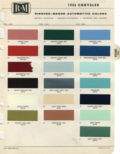 1956 paint chips rm