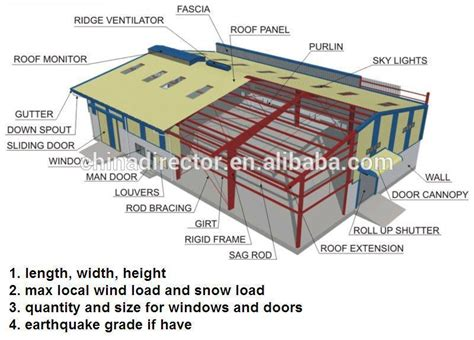 farm layout definition prefab indoor riding arenas and steel horse barns buy