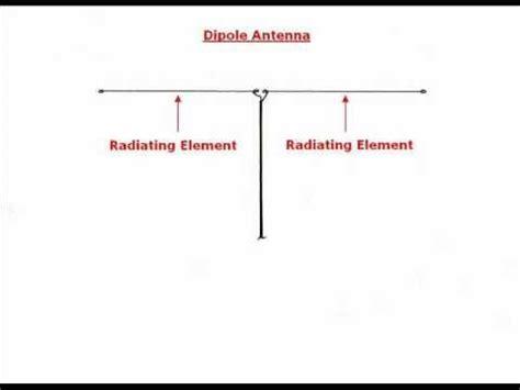 diy 40m band 189 wave dipole antenna