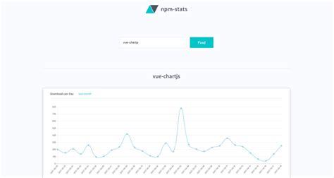 tutorial javascript web app tutorial build a web app with vue chartjs and an api