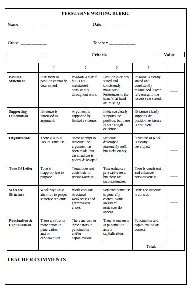 Application Letter Rubric Writing Essay Rubric Middle School Where Can I Find A
