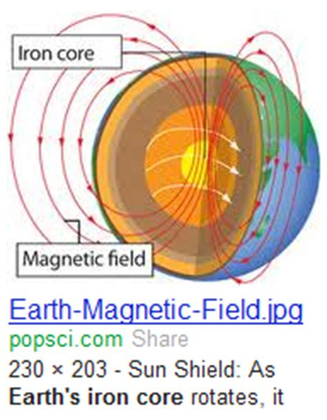 Earth Magnetic Field Strength Tesla Code White House Herb Zinser S Extended