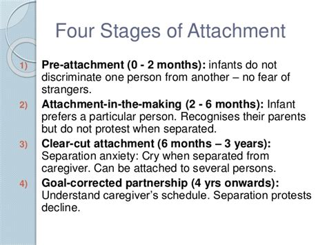 Attachment theories bowlby ainsworth