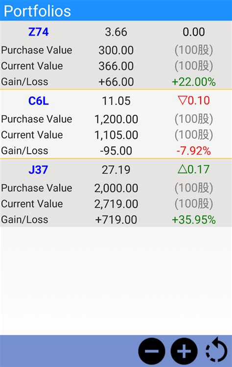 printable stock quotes free singapore stock quotes android apps on google play