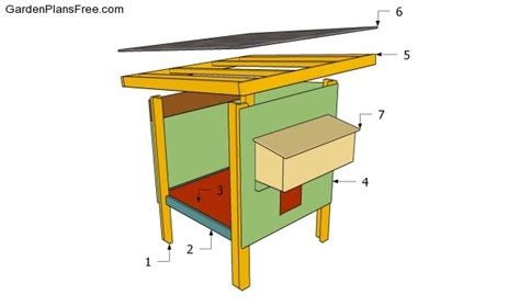 small chicken house plans free small chicken coop building plans plans diy free download outdoor carport plans