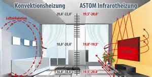 decken infrarotheizung autark energy solutions infrarotheizung