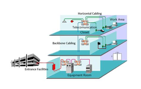 wiring system definition k grayengineeringeducation