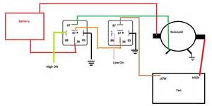 taurus fan wiring deactivating a relay naxja forums american xj association