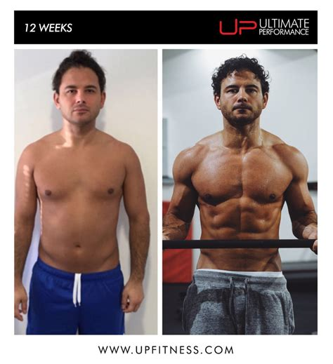 complete physique your ultimate transformation books transformation results up