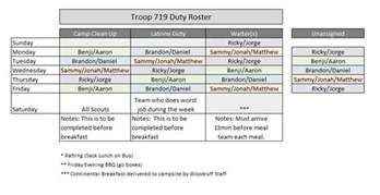 duty roster 2013 scout camp acworth troop 719