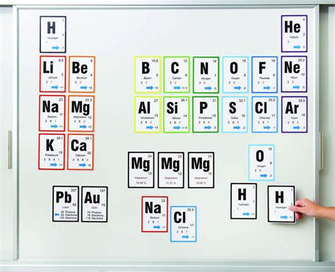 Periodic Table 1 20 by Search Results For Periodic Table 20 Elements