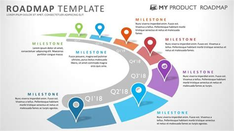 Seven Phase Strategic Product Timeline Roadmap Powerpoint Template Free Project Roadmap Template Powerpoint