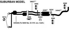 Chevy Venture Exhaust System Diagram Chevy 5 7l Engine Diagram Get Free Image About Wiring