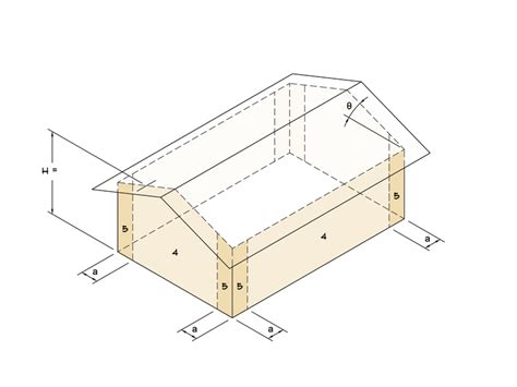 Half Gable Roof Wind Envelope Procedure With A Half Hip Roof And