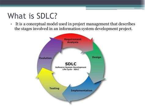 explain sdlc with diagram what is agile methodology disadvantage of waterfall model