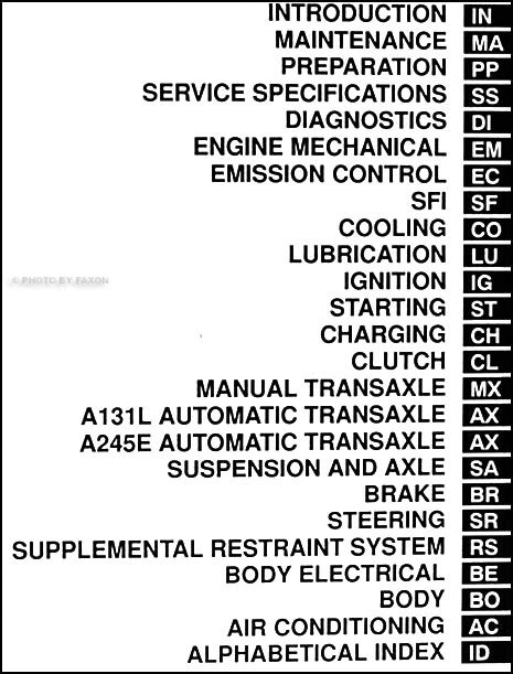 car owners manuals free downloads 1999 toyota corolla regenerative braking repair manual for toyota corolla 1999 chaklie