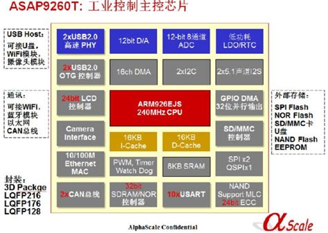integrated circuit system inc alphascale integrated circuits systems inc 28 images large quadrotor solution alphascale