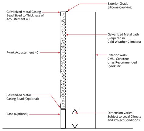 exterior wall thickness exterior wall thickness 28 images exterior wall