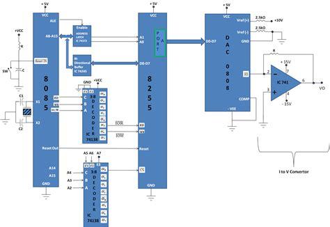 functional block diagram of dac0808 wiring diagram with