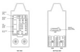 onthe data 2000 ford f350 fuse diagram