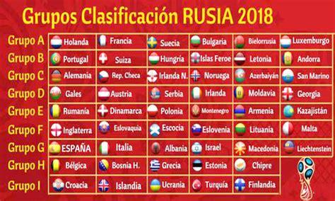 resultados mundial rusia 2018 mundial rusia 2018 zona europea resultados y