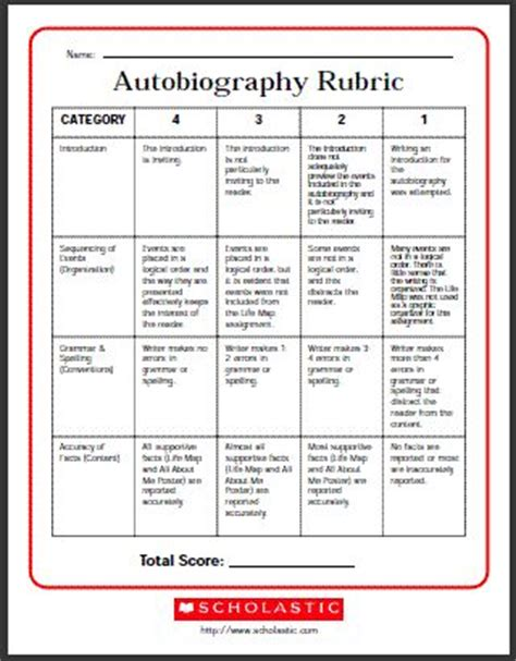 biography rubric google image result for http www rubrics4teachers com