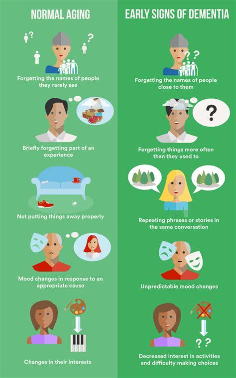 dementia mood swings elderly senile or old dementia differences between alzheimer s