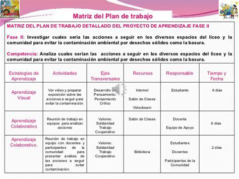 modelo plan de trabajo scribd newhairstylesformen2014 com ejemplo de plan de trabajo para alumnos de preescolar y