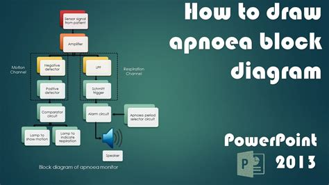 powerpoint tutorial 2015 youtube powerpoint tutorial block diagram of apnoea monitor youtube