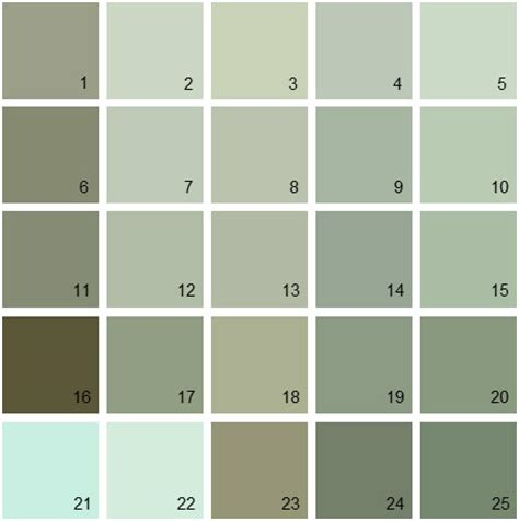 the paint schemes for house exterior benjamin green house paint colors and