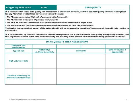quality audit checklist template pictures to pin on