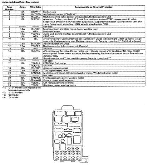 02 Honda Civic Fuse Box Diagram