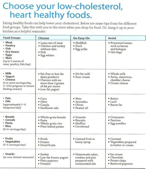 printable diet plan to lower cholesterol the benefits of eating a low cholesterol diet