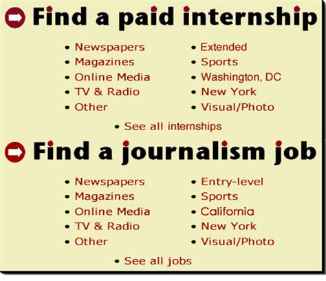 Journalism Career by 1000 Images About Journalism And Writing On