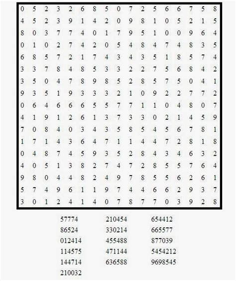 printable numbers word search free printable word search and sudokus number search puzzle 1