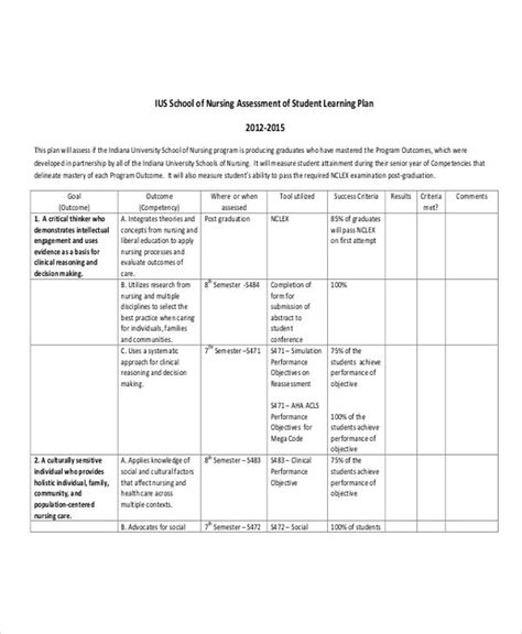 nursing plan template education plan template for nurses printable schedule