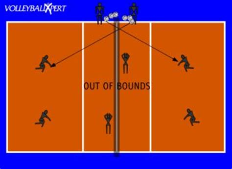 setting drills volleyball beginners this volleyball drill will practice hitting and digging