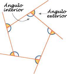 angulo interior de un poligono regular 3 2 rectas y 193 ngulos