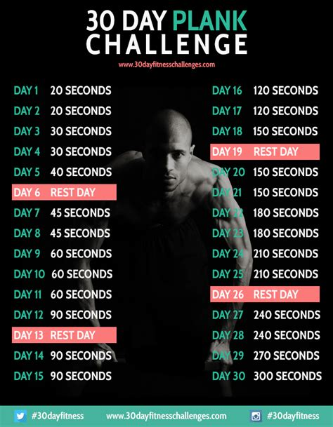30 day plank challenge fitness workout 30 day fitness