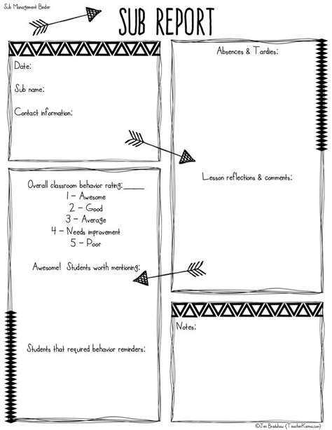 25 Best Ideas About Substitute Teacher Forms On Pinterest Substitute Folder Substitute Substitute Report Template