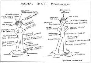 mental status template mental status in pictures social work