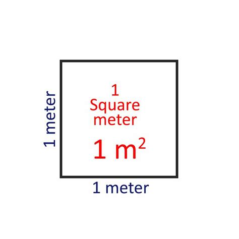 square metres how many meters in a square meter hho
