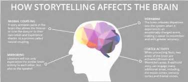 the story of why the how storytelling affects the brain cultural detective