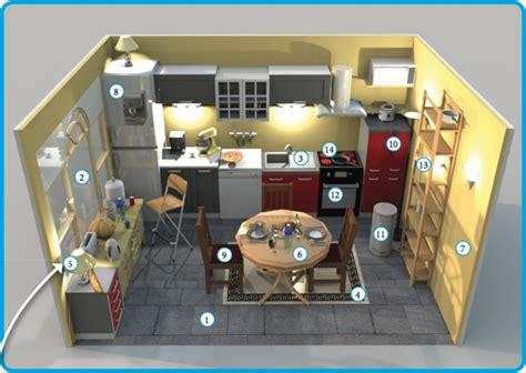 Best House Interior Designs sweet home 3d blog