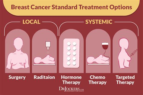 traditional treatment for breast cancer the cancer cure myth