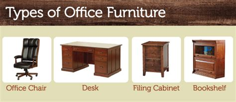 what to consider when looking for office furniture to