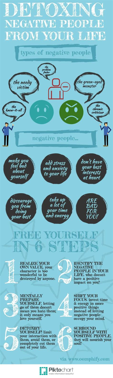 How To Detox Your Mind From Negativity by 206 Best Quotes Haters Miserable Quotes Images