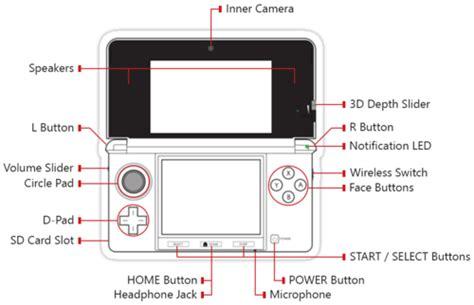 Nintendo 3ds Reguler nintendo 3ds