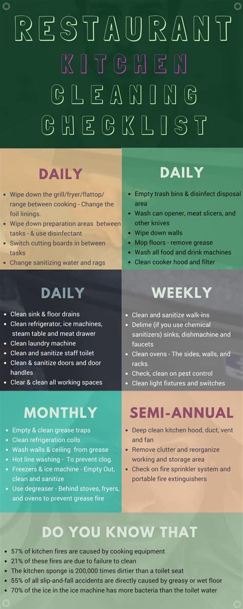 kitchen checklist for home kitchen cleaning checklist home design