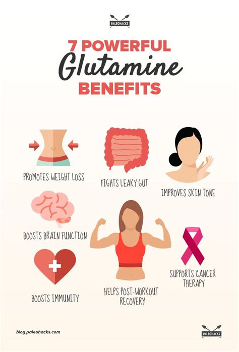 Benefit 10 So Simple A Cavewoman Could Use It by Glutamine What It Is Benefits And Sources